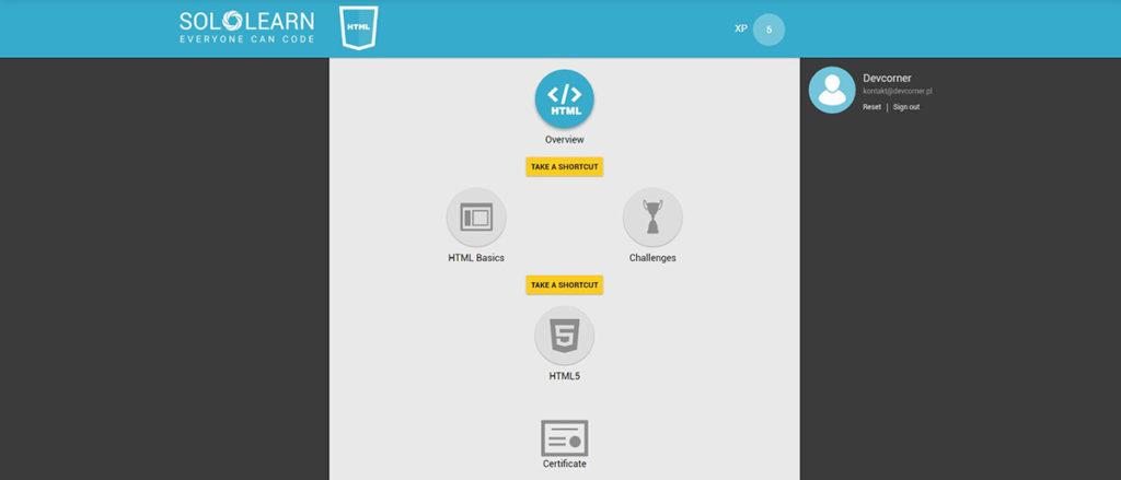 sololearn html